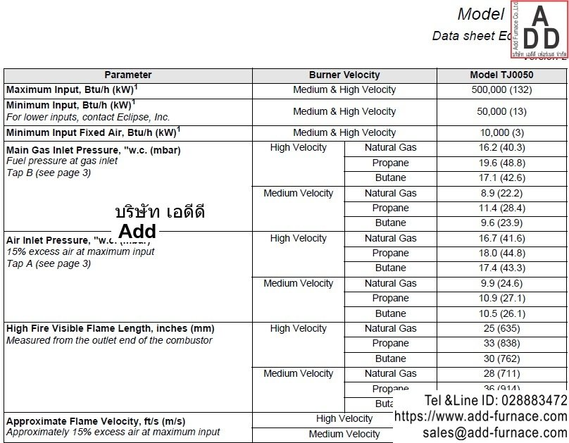 Eclipse ThermJet Burners Model TJ0040 Data Sheets
