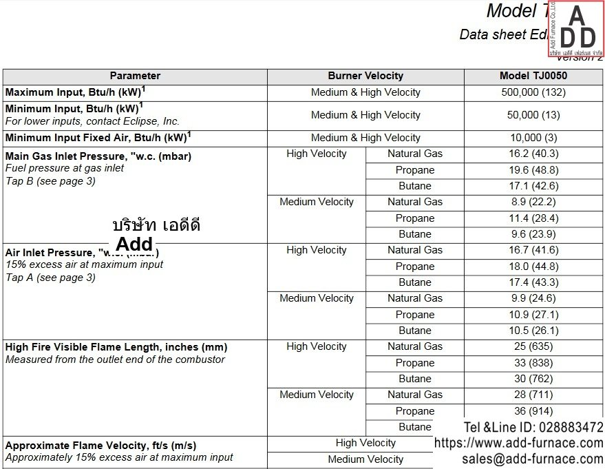 Eclipse ThermJet Burners TJ0050 Data Sheets