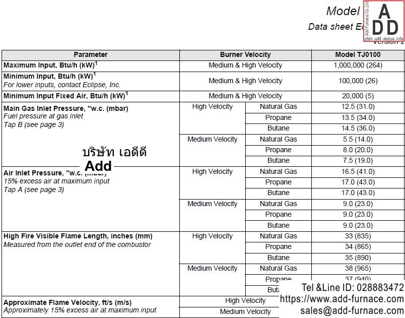 Eclipse ThermJet Burners Model TJ0100 Silicon Carbide Combustor Data Sheets