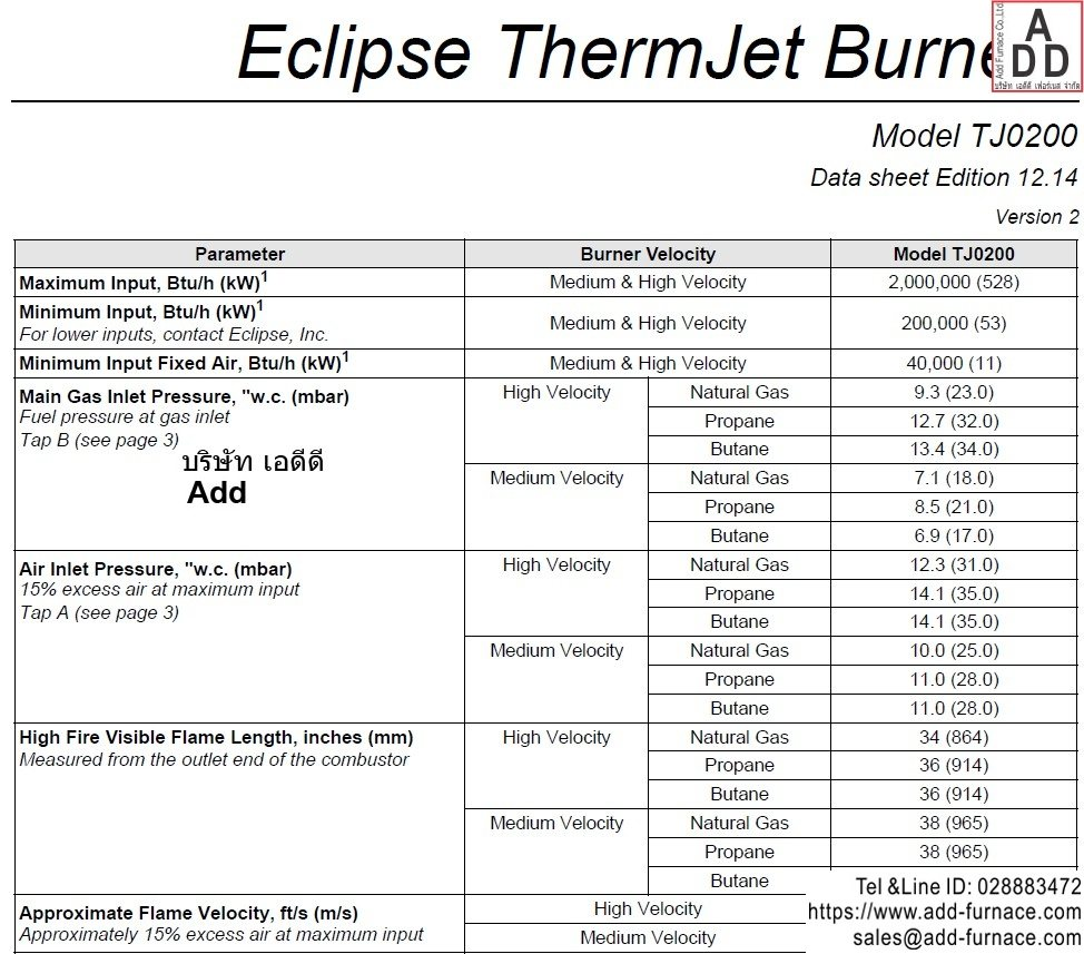 Eclipse ThermJet Burners Model TJ0200 Silicon Carbide Combustor Data Sheets