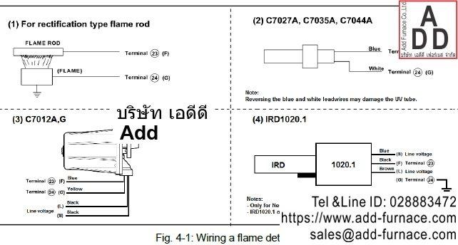 Honeywell flame controller 7800 manual on