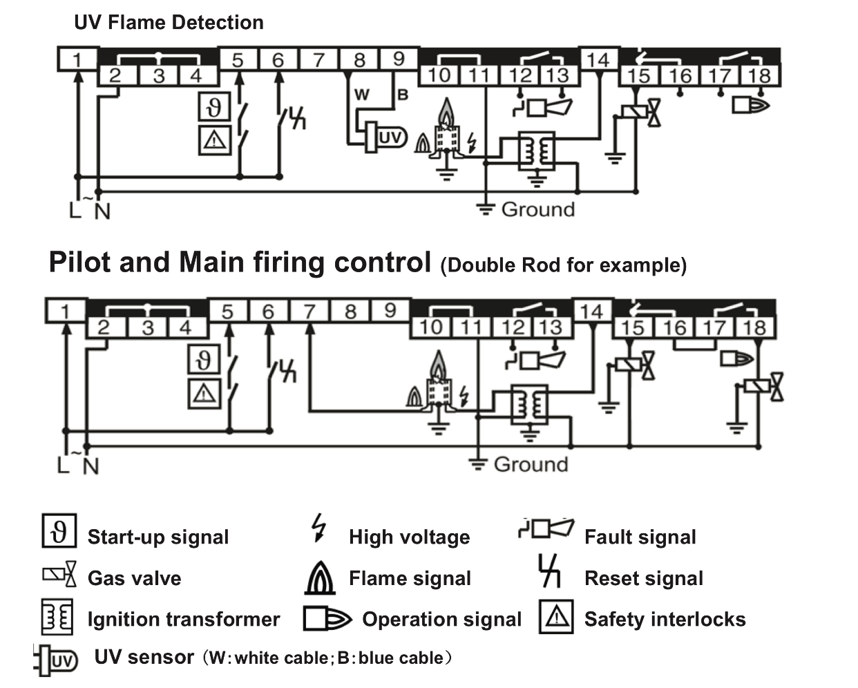 Modutrol Motor Wiring Diagram from www.add-furnace.com