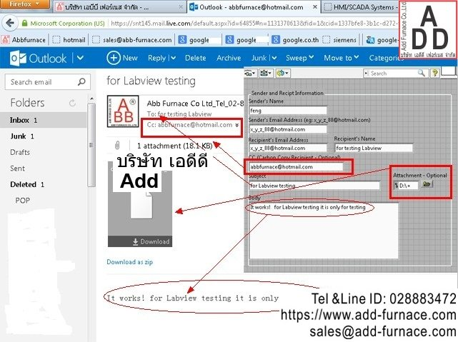 Labview hotmail,Labview Gmail,Labview E-mail(3)